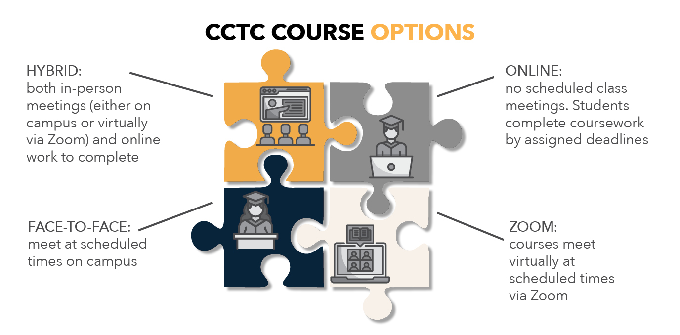 course options