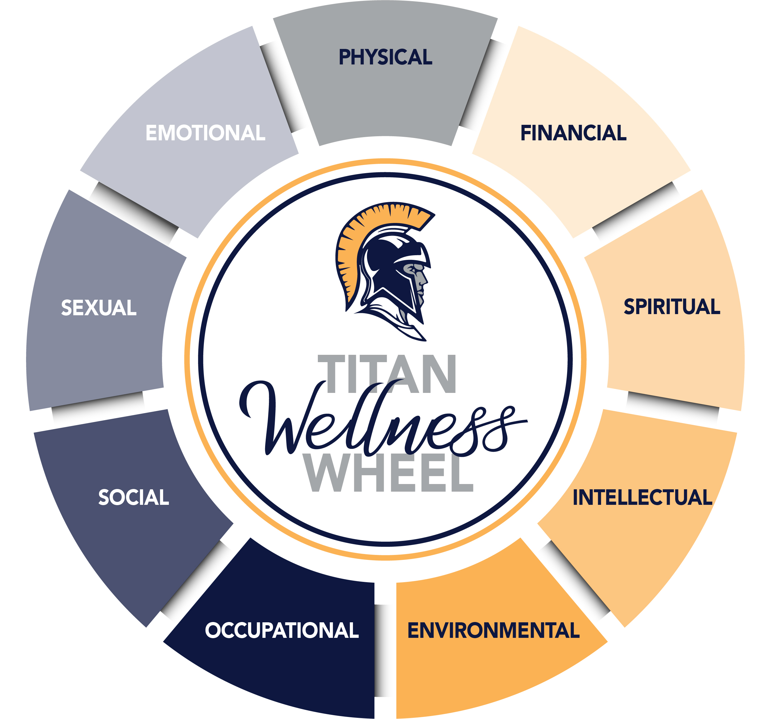 Titan Wellness Wheel